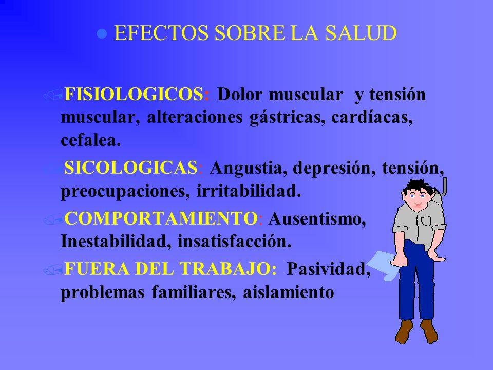 EFECTOS SOBRE LA SALUD / FISIOLOGICOS: Dolor muscular y tensión muscular, alteraciones gástricas, cardíacas, cefalea.