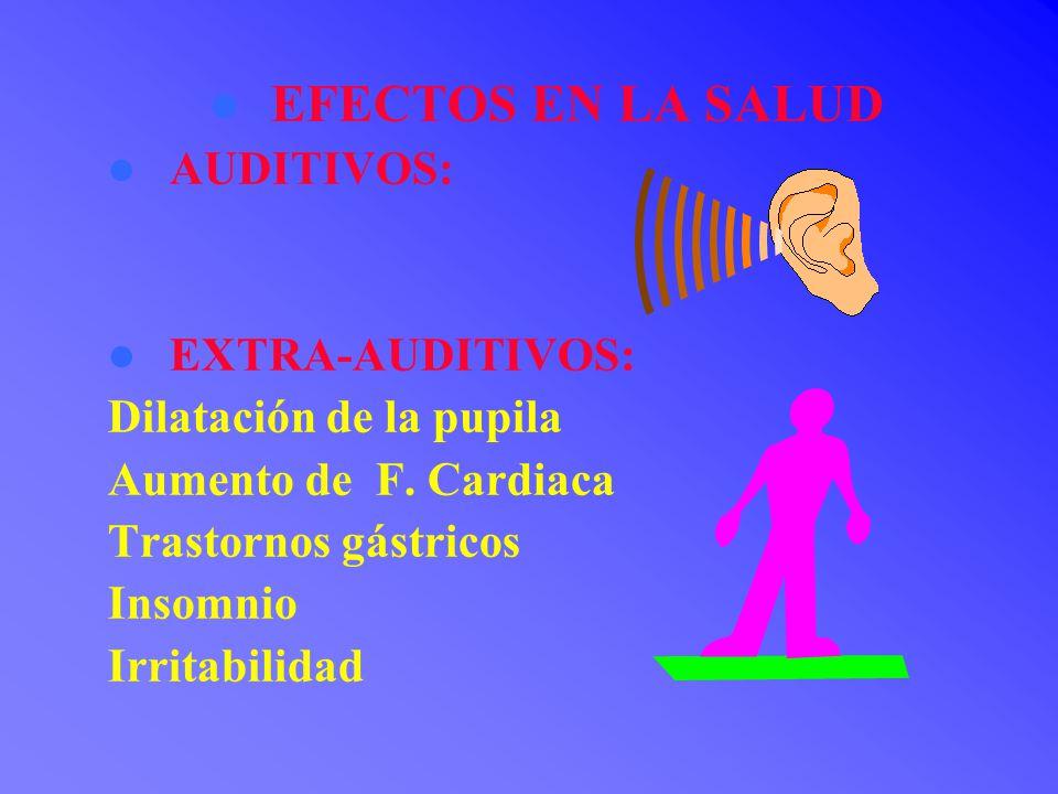 EFECTOS EN LA SALUD AUDITIVOS: EXTRA-AUDITIVOS: Dilatación de la pupila Aumento de F.