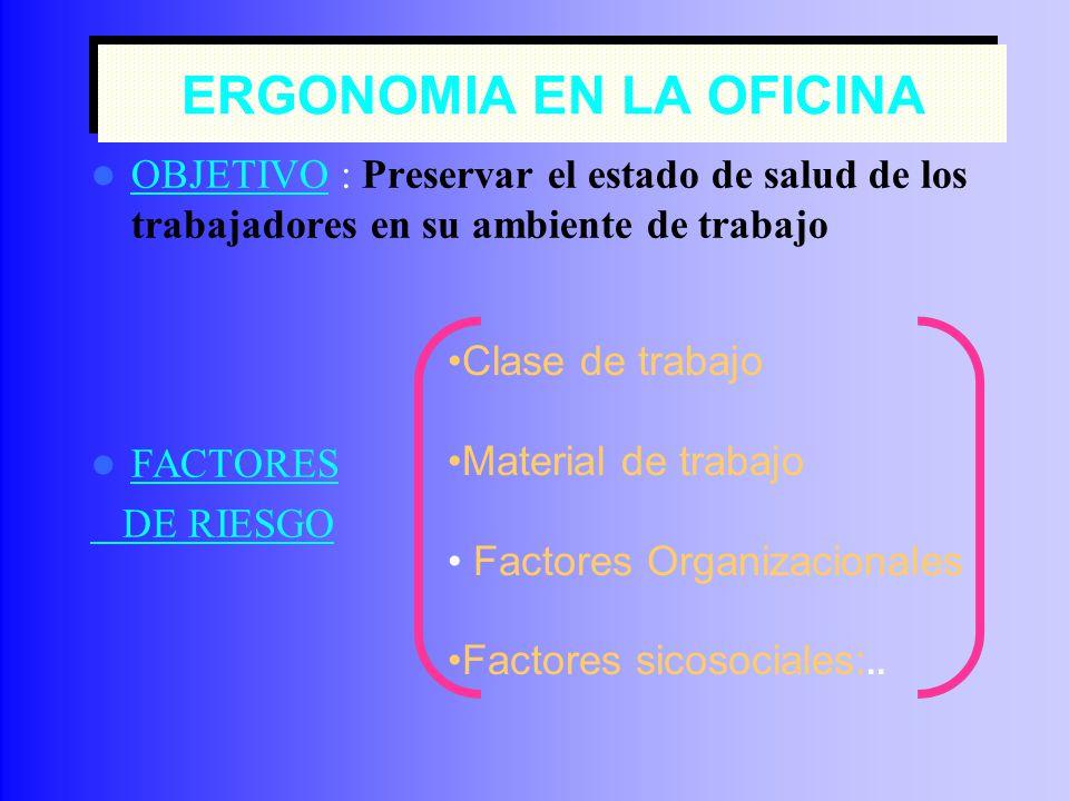 ERGONOMIA EN LA OFICINA OBJETIVO : Preservar el estado de salud de los trabajadores en su ambiente de trabajo FACTORES DE RIESGO Clase de trabajo Material de trabajo Factores Organizacionales Factores sicosociales:..
