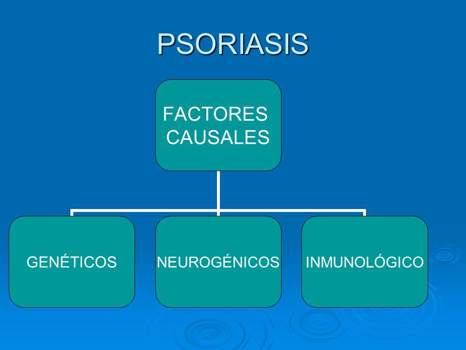 PSORIASIS FACTORES CAUSALES GENÉTICOSNEUROGÉNICOSINMUNOLÓGICO