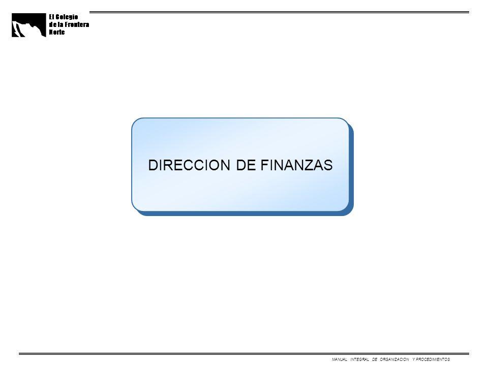 MANUAL INTEGRAL DE ORGANIZACION Y PROCEDIMIENTOS DIRECCION DE FINANZAS