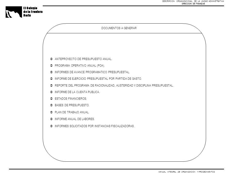 MANUAL INTEGRAL DE ORGANIZACION Y PROCEDIMIENTOS  ANTEPROYECTO DE PRESUPUESTO ANUAL.  PROGRAMA OPERATIVO ANUAL (POA).  INFORMES DE AVANCE PROGRAMAT