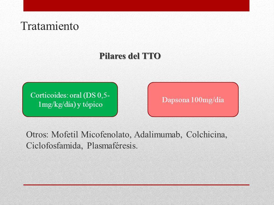 Tratamiento Pilares del TTO Otros: Mofetil Micofenolato, Adalimumab, Colchicina, Ciclofosfamida, Plasmaféresis.