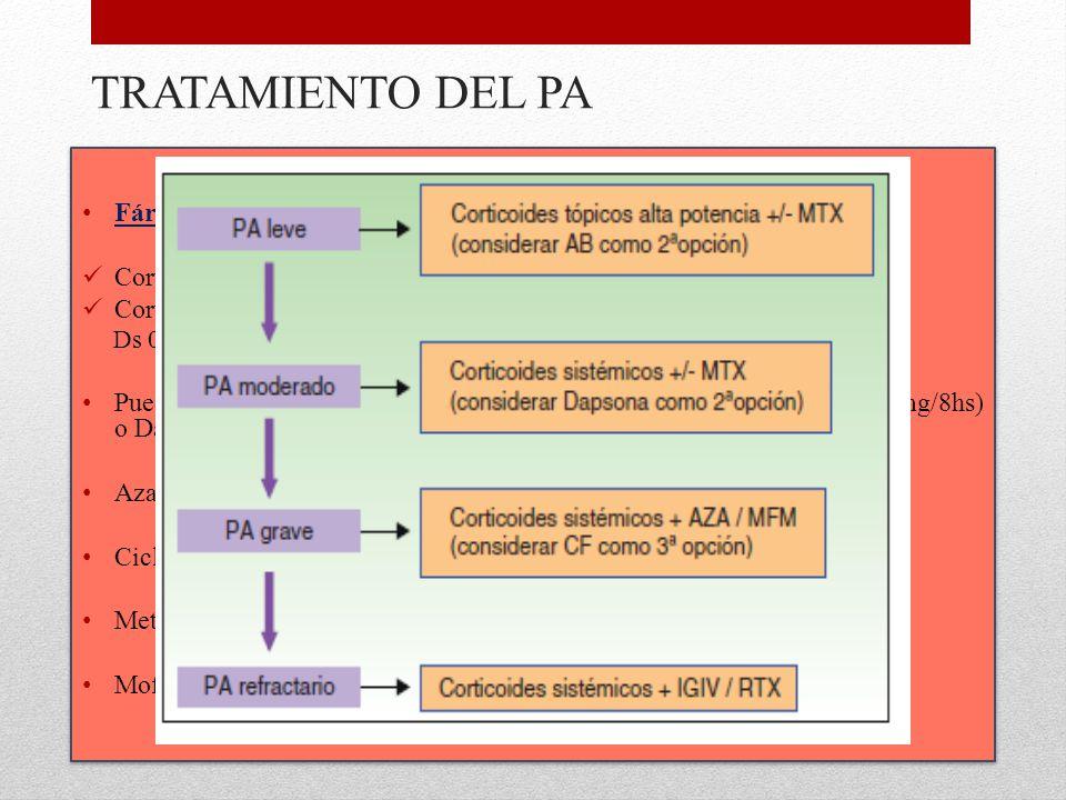 TRATAMIENTO DEL PA Fármacos de 1° elección: Corticoides tópicos : Clobetazol 0.5%.