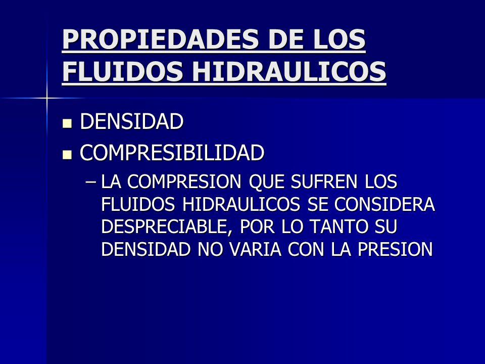 PROPIEDADES DE LOS FLUIDOS HIDRAULICOS DENSIDAD DENSIDAD COMPRESIBILIDAD COMPRESIBILIDAD –LA COMPRESION QUE SUFREN LOS FLUIDOS HIDRAULICOS SE CONSIDER