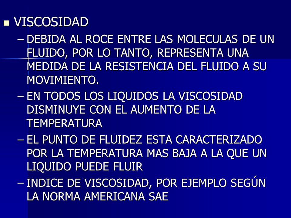 CAPACIDAD DE LUBRICACION CAPACIDAD DE LUBRICACION RESISTENCIA A LA OXIDACION RESISTENCIA A LA OXIDACION –MAS COMUN EN LOS ACEITES NO SINTETICOS CON COMPONENTES QUIMICOS TALES COMO EL CARBONO O EL HIDROGENO, QUE REACCIONAN FACILMENTE CON EL OXIGENO ATMOSFERICO DEGRADANDO CONSIDERABLEMENTE EL ACEITE REGIMEN LAMINAR REGIMEN LAMINAR –SE PRODUCE CUANDO LAS MOLECULAS DE UN FLUIDO SE DESPLAZAN DENTRO DE UNA CONDUCCION DE FORMA ORDENADA