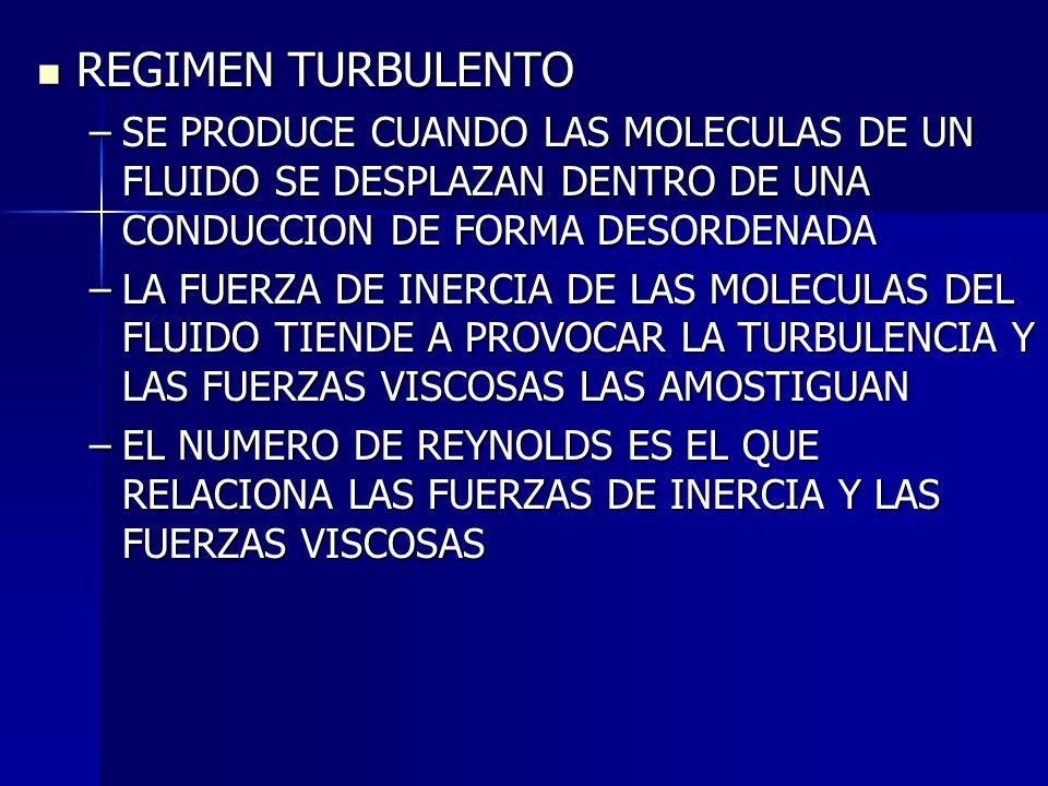 REGIMEN TURBULENTO REGIMEN TURBULENTO –SE PRODUCE CUANDO LAS MOLECULAS DE UN FLUIDO SE DESPLAZAN DENTRO DE UNA CONDUCCION DE FORMA DESORDENADA –LA FUE