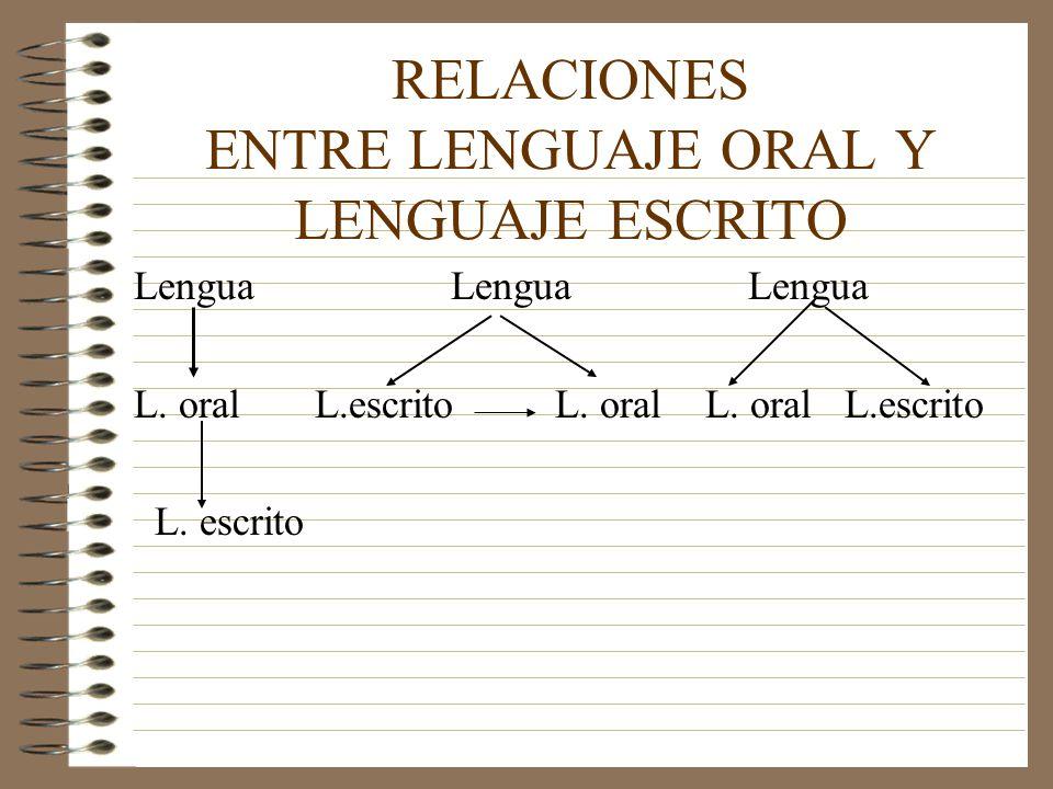 ensenanza aprendizaje en lenguaje: