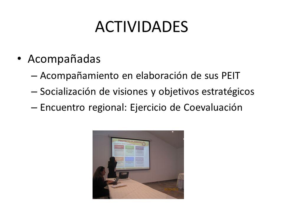 ACTIVIDADES Acompañadas – Acompañamiento en elaboración de sus PEIT – Socialización de visiones y objetivos estratégicos – Encuentro regional: Ejercicio de Coevaluación