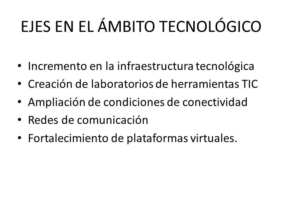 EJES EN EL ÁMBITO TECNOLÓGICO Incremento en la infraestructura tecnológica Creación de laboratorios de herramientas TIC Ampliación de condiciones de conectividad Redes de comunicación Fortalecimiento de plataformas virtuales.