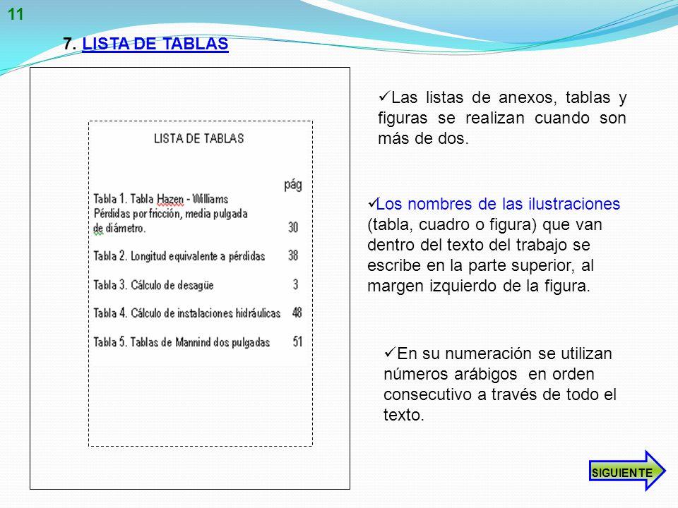 7.LISTA DE TABLAS Las listas de anexos, tablas y figuras se realizan cuando son más de dos.