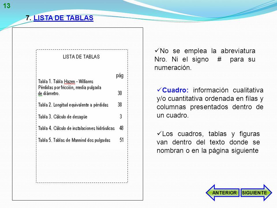 7.LISTA DE TABLAS No se emplea la abreviatura Nro.