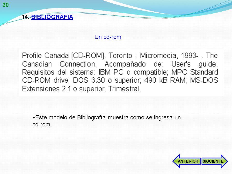 14.BIBLIOGRAFIA Este modelo de Bibliografía muestra como se ingresa un cd-rom.