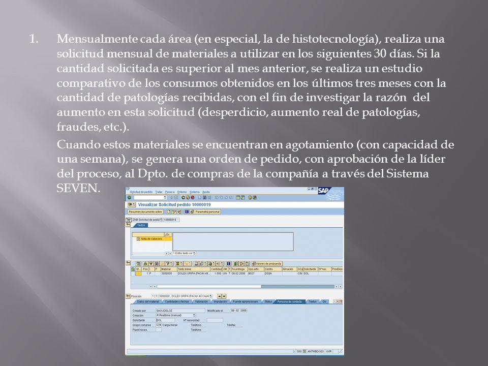 1.Mensualmente cada área (en especial, la de histotecnología), realiza una solicitud mensual de materiales a utilizar en los siguientes 30 días.