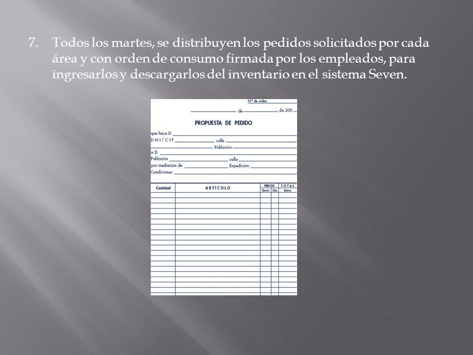 7.Todos los martes, se distribuyen los pedidos solicitados por cada área y con orden de consumo firmada por los empleados, para ingresarlos y descargarlos del inventario en el sistema Seven.