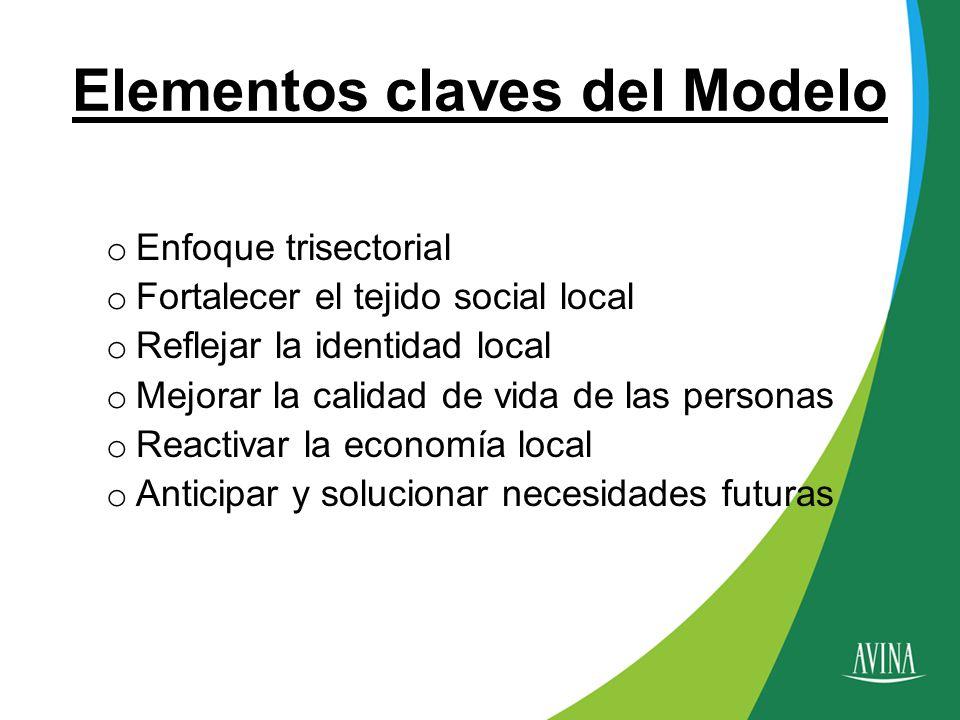 Elementos claves del Modelo o Enfoque trisectorial o Fortalecer el tejido social local o Reflejar la identidad local o Mejorar la calidad de vida de las personas o Reactivar la economía local o Anticipar y solucionar necesidades futuras