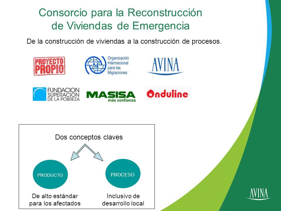 Copyright © 2009 Fundación AVINA Consorcio para la Reconstrucción de Viviendas de Emergencia De la construcción de viviendas a la construcción de procesos.