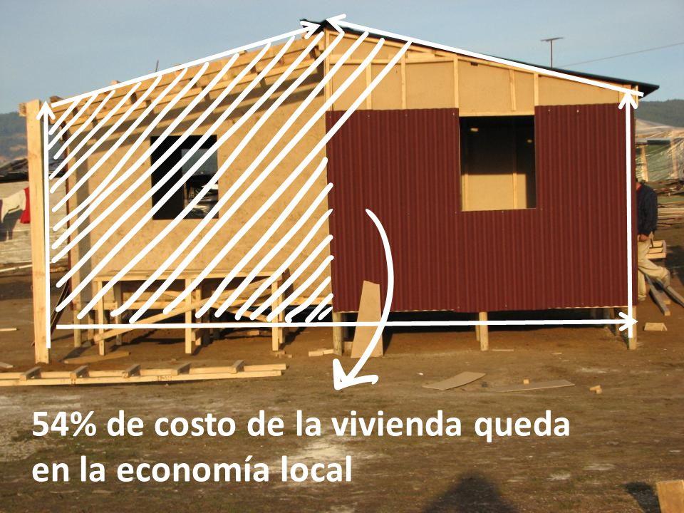 54% de costo de la vivienda queda en la economía local