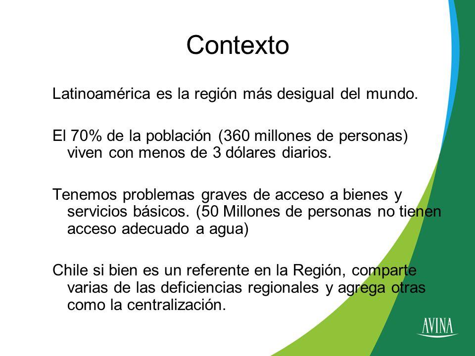 Contexto Latinoamérica es la región más desigual del mundo.