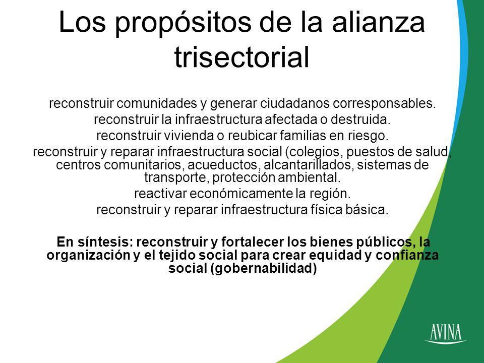 Los propósitos de la alianza trisectorial reconstruir comunidades y generar ciudadanos corresponsables.