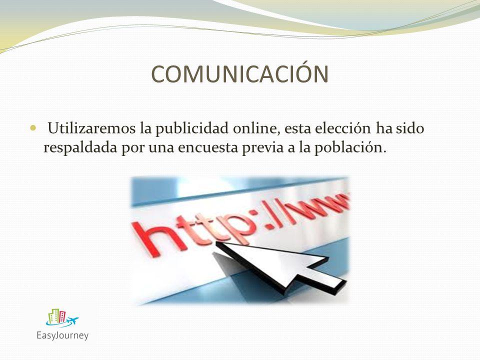 COMUNICACIÓN Utilizaremos la publicidad online, esta elección ha sido respaldada por una encuesta previa a la población.