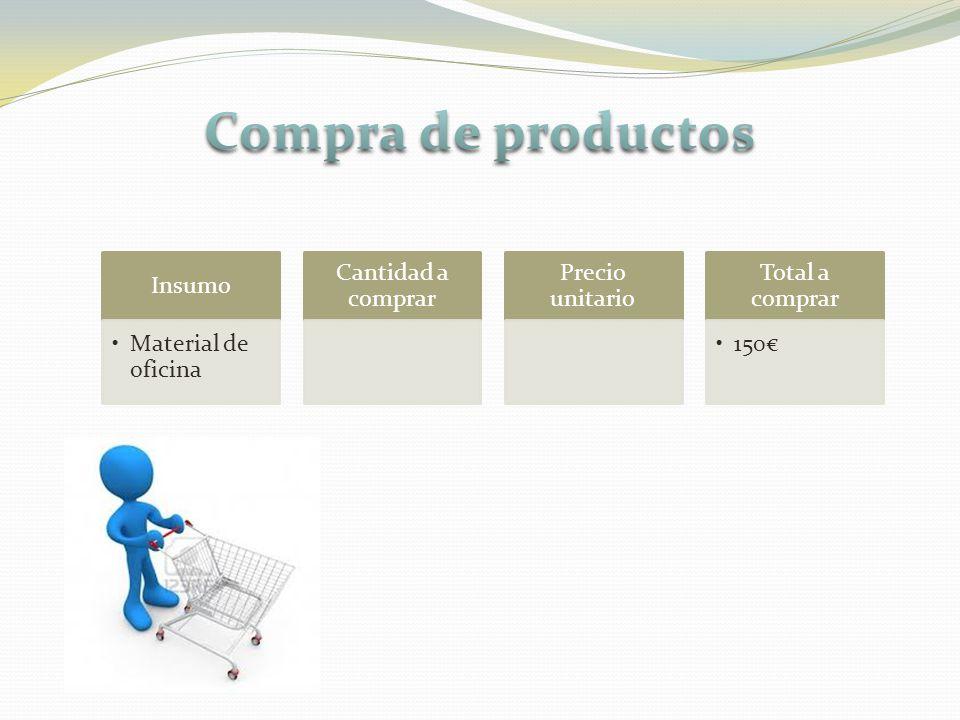 Insumo Material de oficina Cantidad a comprar Precio unitario Total a comprar 150€