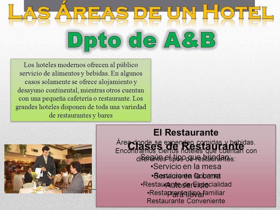 Los hoteles modernos ofrecen al público servicio de alimentos y bebidas. En algunos casos solamente se ofrece alojamiento y desayuno continental, mien