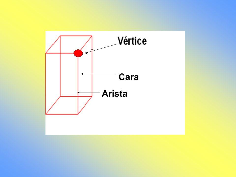Son cuerpos geométricos que tienen todas sus caras planas. En todo poliedro encontramos tres elementos: cara, arista y vértices. -Cara es plana y tien