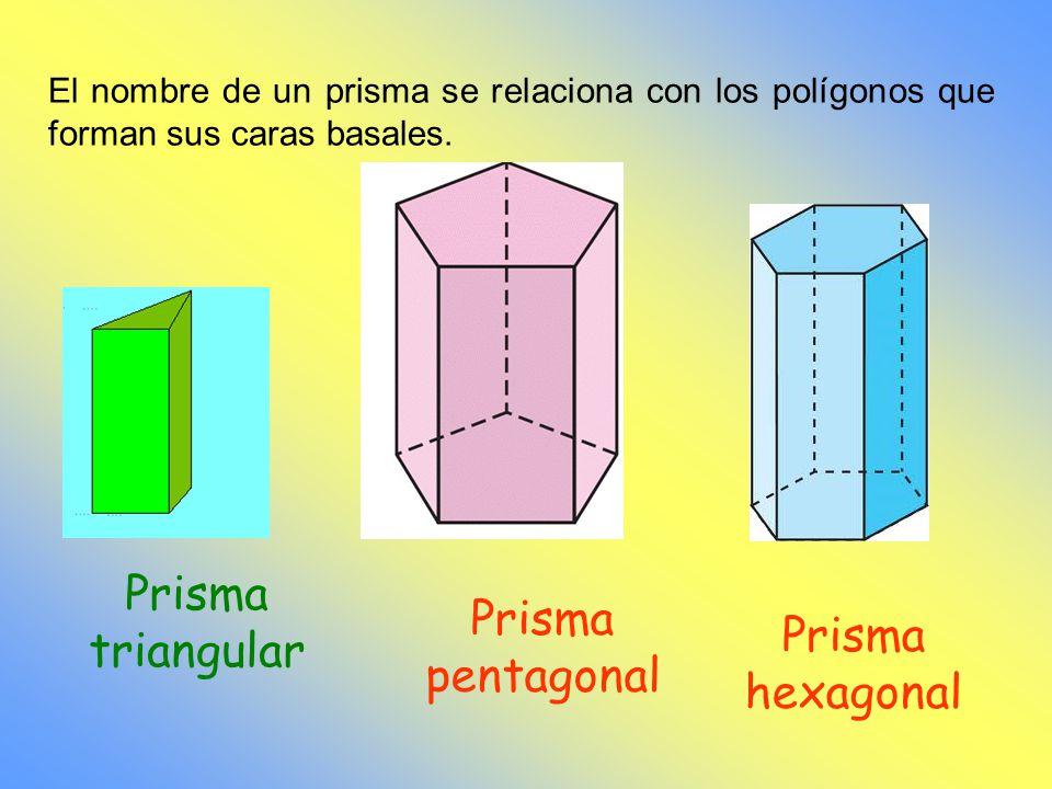 Son cuerpos geométricos que tiene dos caras basales paralelas e iguales y sus caras laterales son paralelogramos (Un paralelogramo es un cuadrilátero,