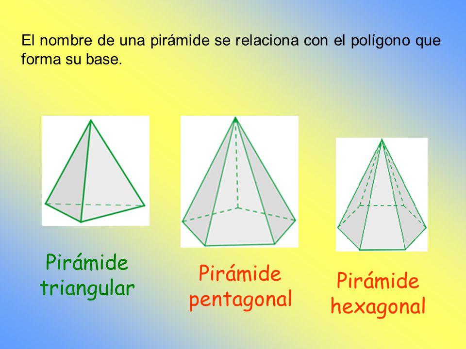 Las pirámides son cuerpos geométricos que tienen una sola base y sus caras laterales son triángulos que se unen en un punto llamado cúspide. Cúspide C