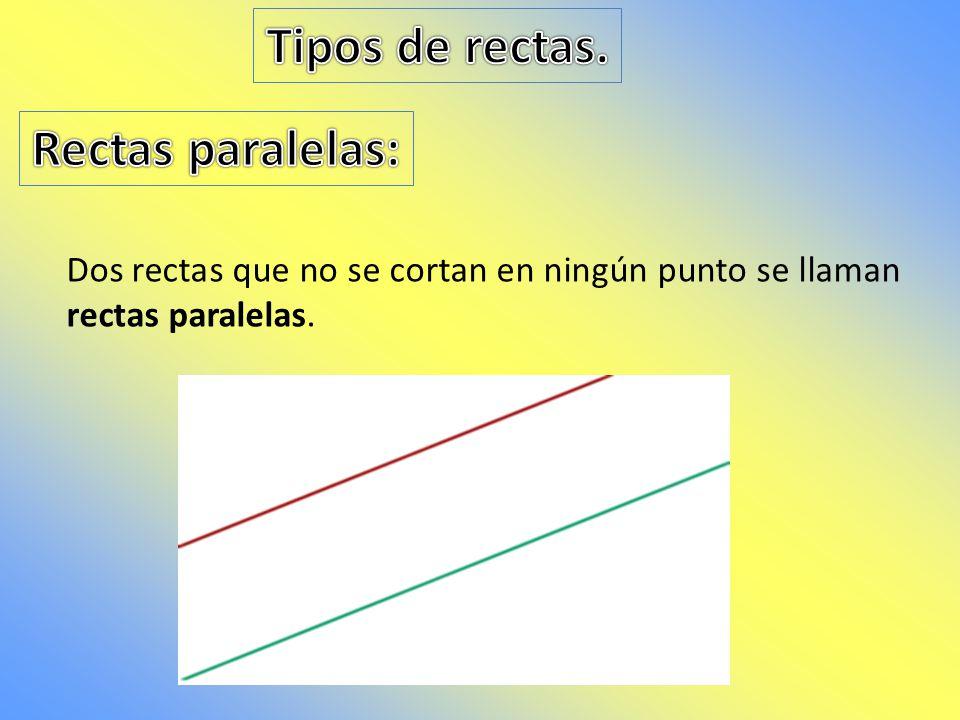 Si dibujamos una línea recta que no tiene principio ni fin y que pasa por dos puntos de tal forma que es la distancia más corta estamos dibujando una