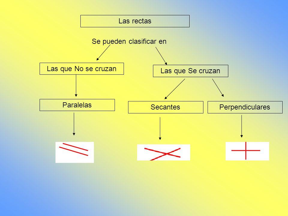 Las rectas secantes se cortan en un punto.
