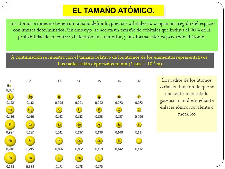 6 el tamao atmico los tomos e iones no tienen un tamao definido pues sus orbitales no ocupan una regin del espacio con lmites determinados - Tabla Periodica Tamano De Los Elementos