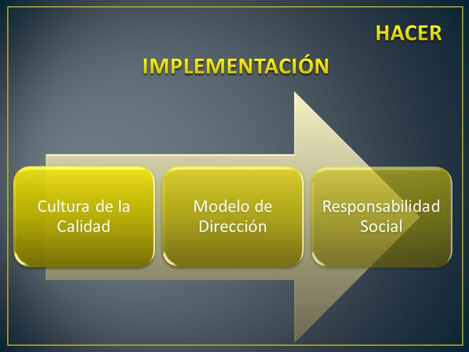 Cultura de la Calidad Modelo de Dirección Responsabilidad Social