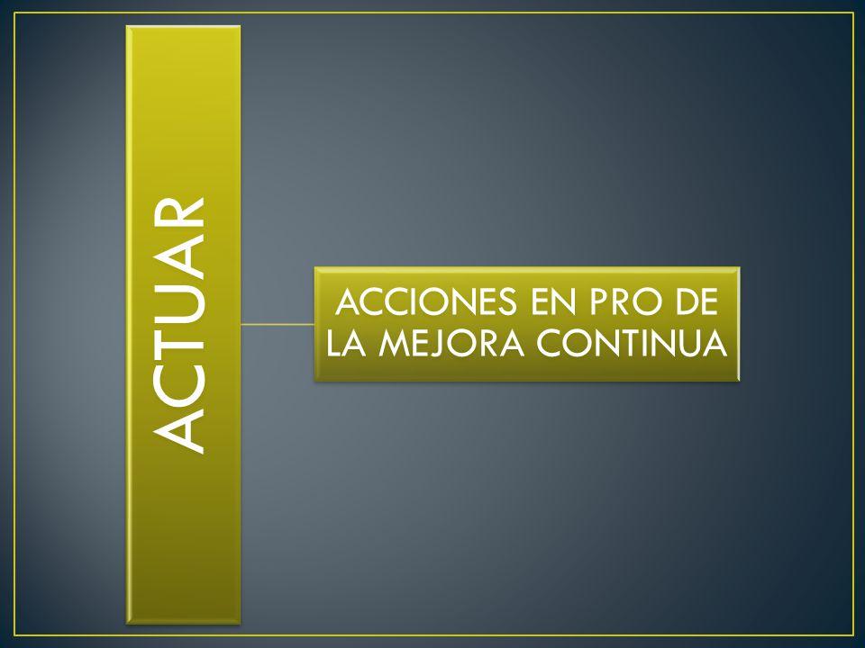ACTUAR ACCIONES EN PRO DE LA MEJORA CONTINUA