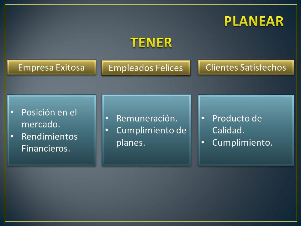 Empresa Exitosa Posición en el mercado. Rendimientos Financieros.