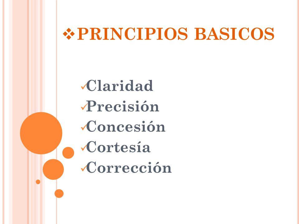  PRINCIPIOS BASICOS Claridad Precisión Concesión Cortesía Corrección