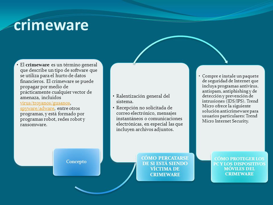 crimeware El crimeware es un término general que describe un tipo de software que se utiliza para el hurto de datos financieros.