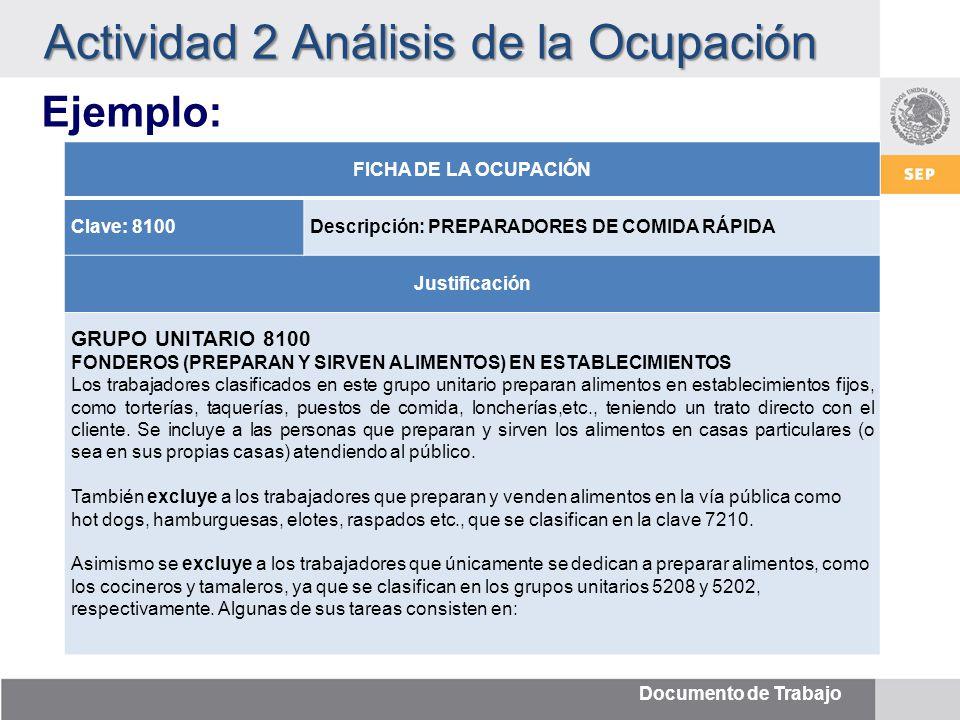 Documento de Trabajo Actividad 2 Análisis de la Ocupación FICHA DE LA OCUPACIÓN Clave: 8100Descripción: PREPARADORES DE COMIDA RÁPIDA Justificación - Preparar y servir alimentos.