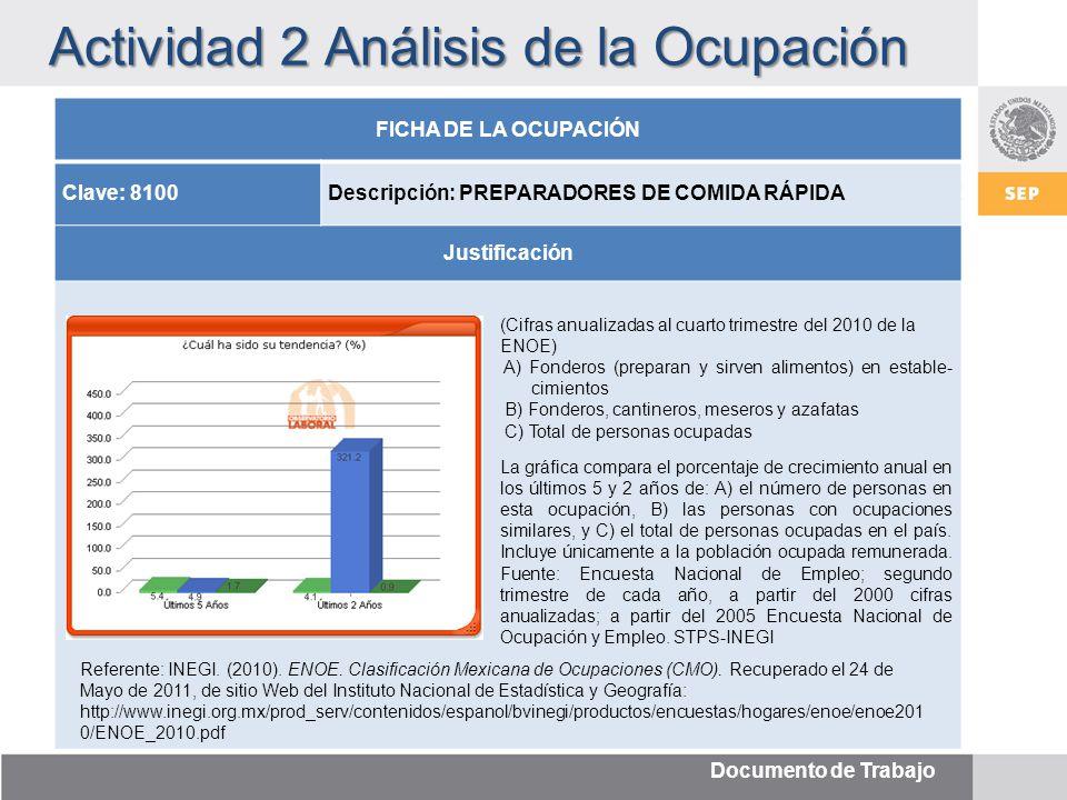 Documento de Trabajo Actividad 2 Análisis de la Ocupación FICHA DE LA OCUPACIÓN Clave: 8100Descripción: PREPARADORES DE COMIDA RÁPIDA Justificación (Cifras anualizadas al cuarto trimestre del 2010 de la ENOE) La gráfica compara la distribución por sexo de las personas trabajando en esta ocupación.