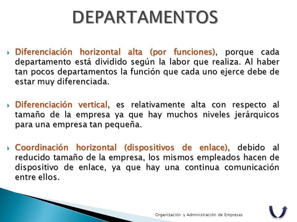  Diferenciación horizontal alta (por funciones), porque cada departamento está dividido según la labor que realiza. Al haber tan pocos departamentos