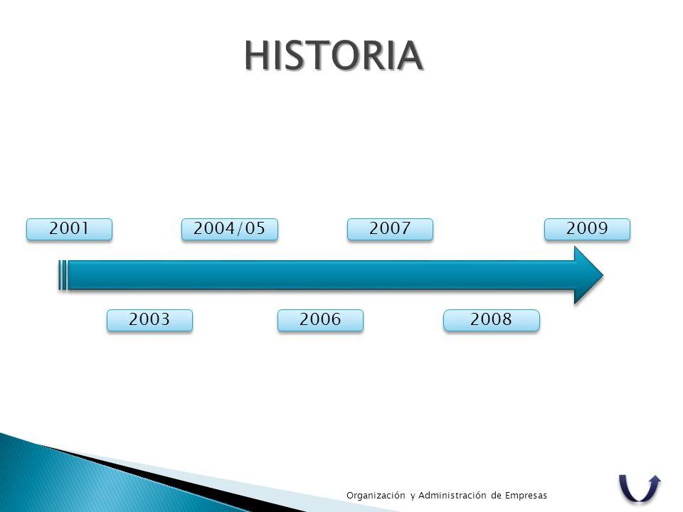 2001 2004/05 2007 2008 2006 2003 2009