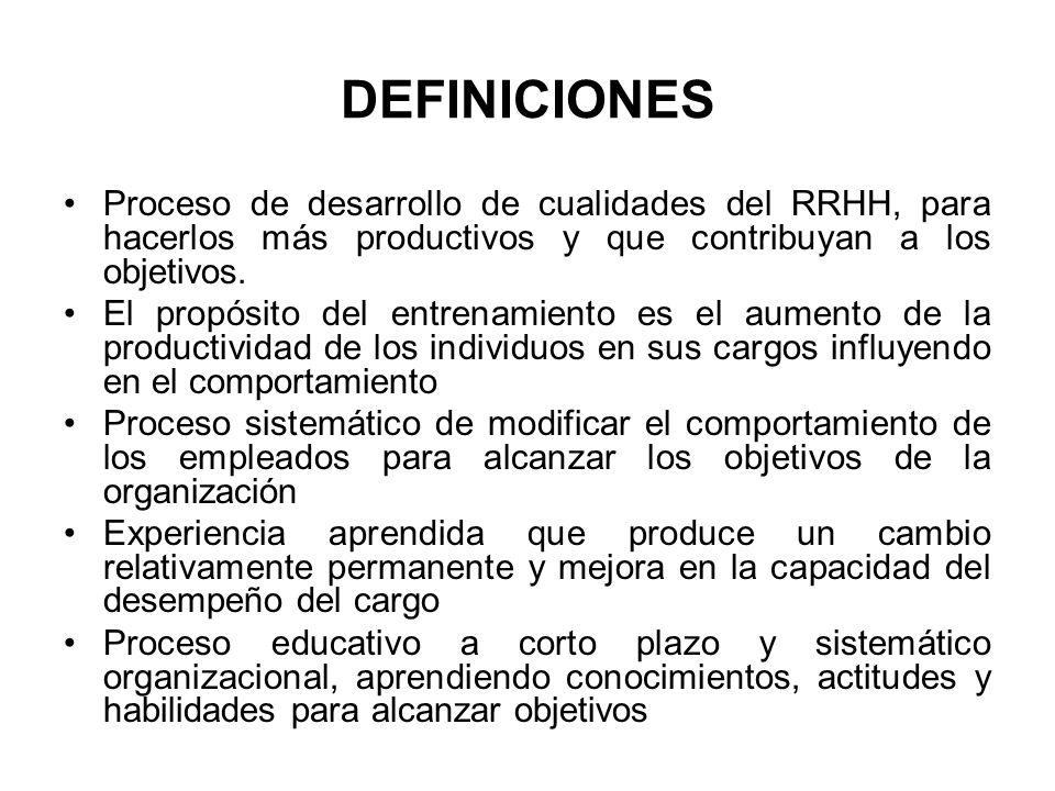 CLASES DE CAMBIO LOGRADAS EN EL COMPORTAMIENTO 1.Transmisión de informaciones 2.Desarrollo de habilidades 3.Desarrollo de actitudes 4.Desarrollo de conceptos