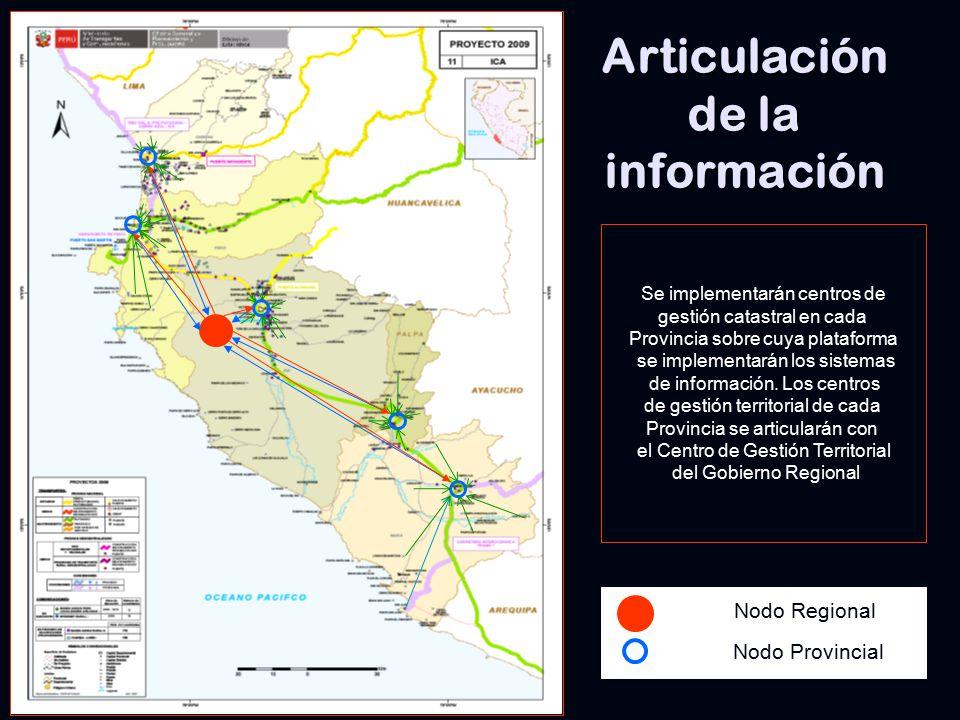 Articulación de la información Nodo Regional Nodo Provincial Se implementarán centros de gestión catastral en cada Provincia sobre cuya plataforma se implementarán los sistemas de información.