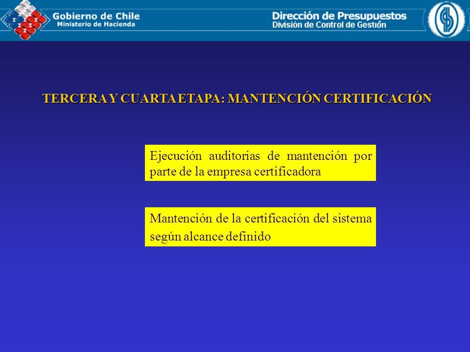 Ejecución auditorias de mantención por parte de la empresa certificadora Mantención de la certificación del sistema según alcance definido TERCERA Y CUARTA ETAPA: MANTENCIÓN CERTIFICACIÓN