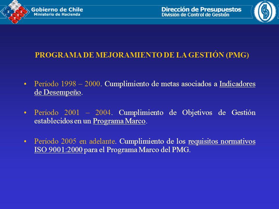 Período 1998 – 2000.Cumplimiento de metas asociados a Indicadores de Desempeño.