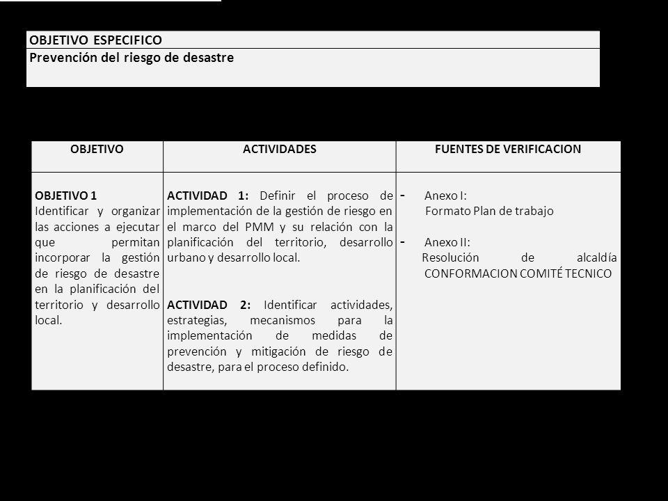 OBJETIVOACTIVIDADESFUENTES DE VERIFICACION OBJETIVO 1 Identificar y organizar las acciones a ejecutar que permitan incorporar la gestión de riesgo de desastre en la planificación del territorio y desarrollo local.