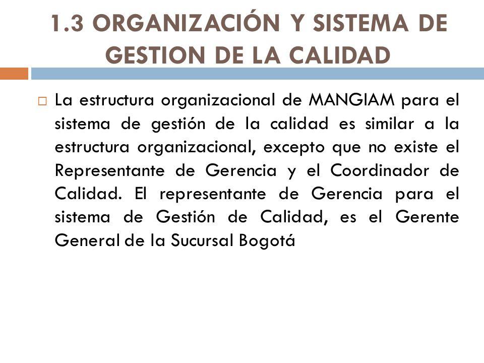 1.4 ORGANIGRAMA GERENTE GENERAL ADMINISTRADOR DE SUCURSAL GERENTE DE ALIMENTOS Y BEBIDAS GERENTE ADMINISTRATIVO Y FINANCIERO CAPITAN DE MESEROS MESEROS PERSONAL DE SERVICIOS GENERALES PERSONAL DE SEGURIDAD CHEF COCINEROS PERSONAL DE COCINA