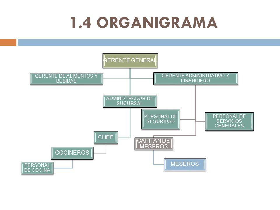 2.4 POLÍTICAS ESTRATÉGICAS  2.4.1 El Mercado se fundamenta en:  2.4.1.1 Mantener el liderazgo en la elaboración de alimentos de primera calidad en la ciudad de Bogotá y en la atención a sus clientes  2.4.1.2 Mantener y Mejorar la posición en el mercado gastronómico  2.4.1.3 Mantener una cartera sana  2.4.1.4 Conocer los servicios de la competencia