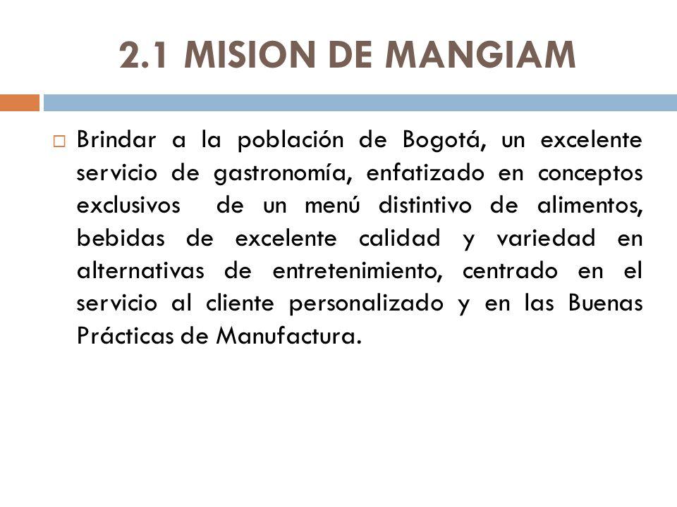 2.2 VISION DE MANGIAM  Posicionarnos como el mejor restaurante temático de la ciudad, en cuanto al mercado de consumidores empresariales y a su vez consolidarnos como la mejor alternativa de gastronomía familiar.